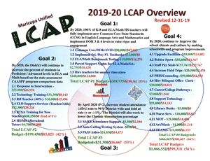 LCAP Mid Year